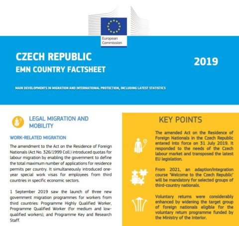 Country Factsheet 2019 (Czech Republic)