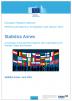 EMN Annual Report on Immigration and Asylum 2015 (Statistics Annex)