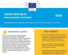 Country Factsheet 2020 (Česká republika)